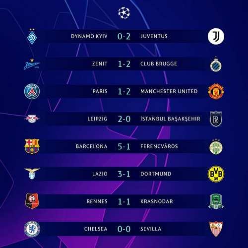 برنامه بازی های لیگ قهرمانان اروپا 2021