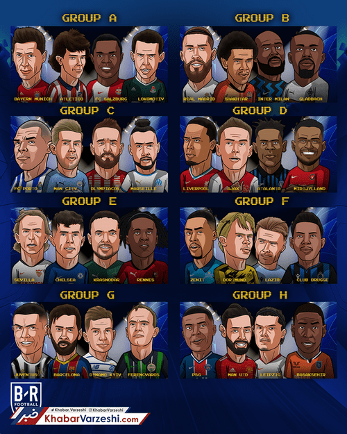 قرعه کشی لیگ قهرمانان اروپا 2021